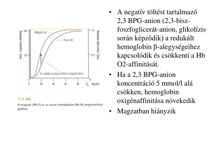 A negatív töltést tartalmazó 2,3 BPG-anion (2,3-bisz-foszfoglicerát-anion, glikolízis során képződik) a redukált hemoglobin β-alegységeihez kapcsolódik és csökkenti a Hb O2-affinitását.