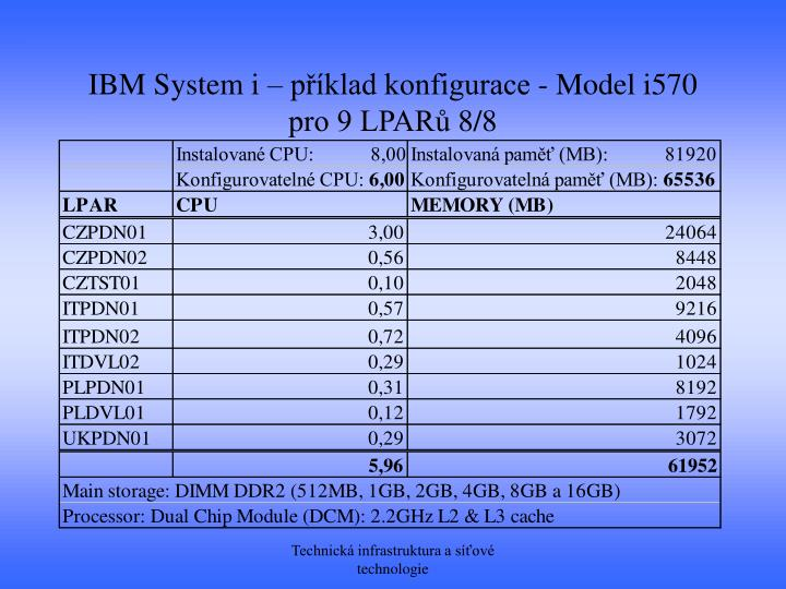 IBM System i – příklad konfigurace -
