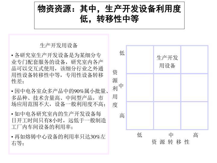 物资资源:其中,生产开发设备利用度低,转移性中等