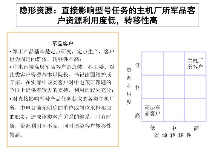 隐形资源:直接影响型号任务的主机厂所军品客户资源利用度低,转移性高