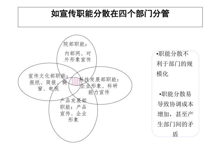 如宣传职能分散在四个部门分管
