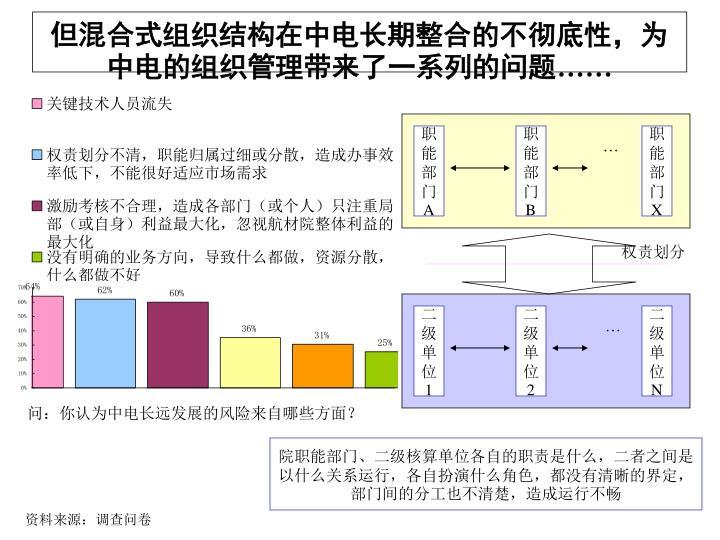 但混合式组织结构在中电长期整合的不彻底性,为中电的组织管理带来了一系列的问题