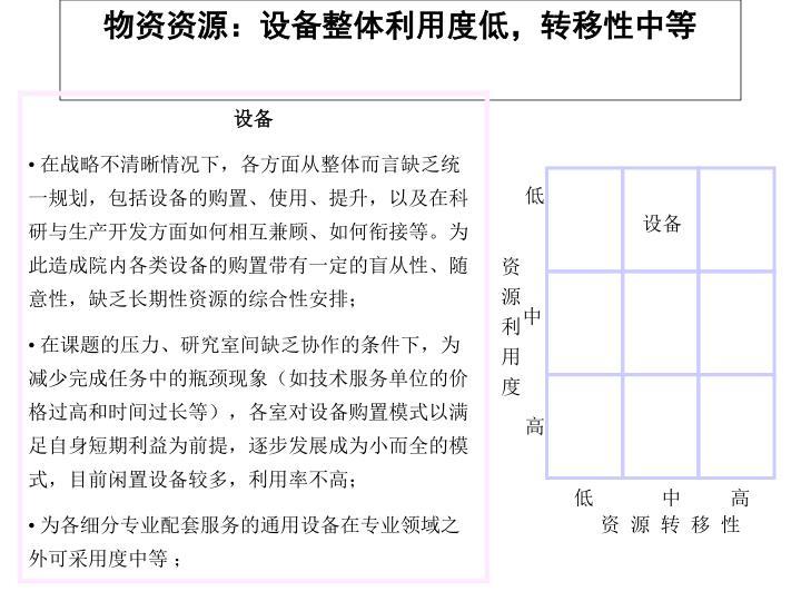 物资资源:设备整体利用度低,转移性中等