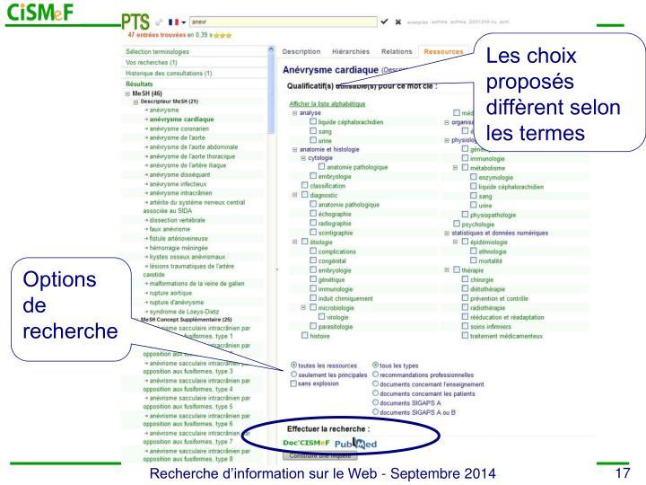 Les choix proposés diffèrent selon les termes