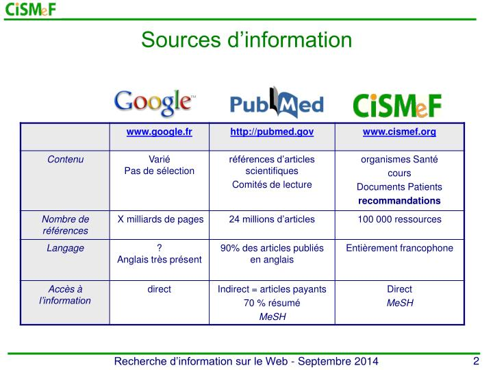 Sources d information