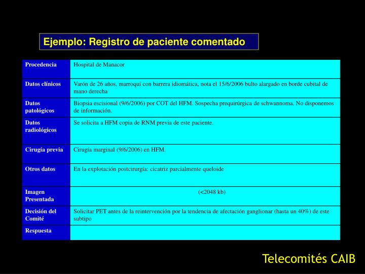 Ejemplo: Registro de paciente comentado