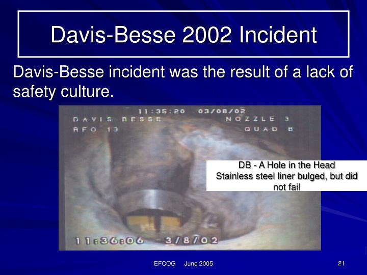 Davis-Besse 2002 Incident