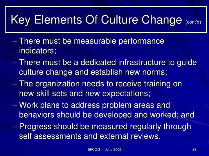 Key Elements Of Culture Change
