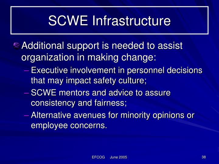 SCWE Infrastructure