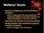 watkins goals
