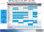 ade reporting level by hen june 2014 60 percent of hospitals represented shaded