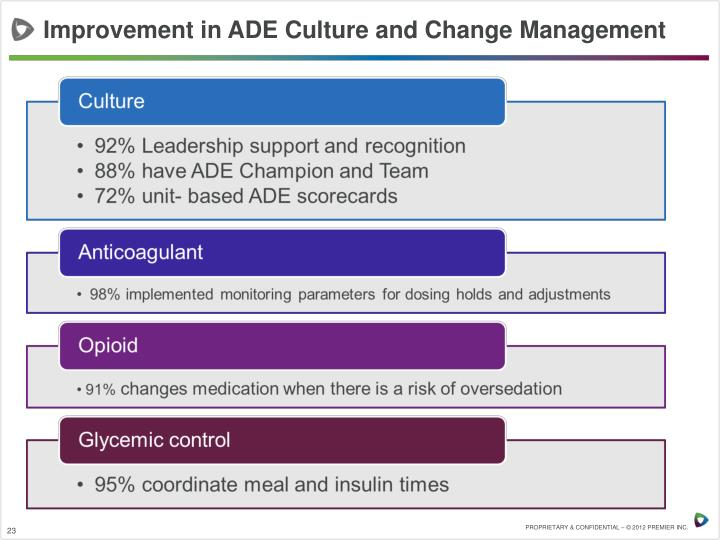 Improvement in ADE Culture and Change Management