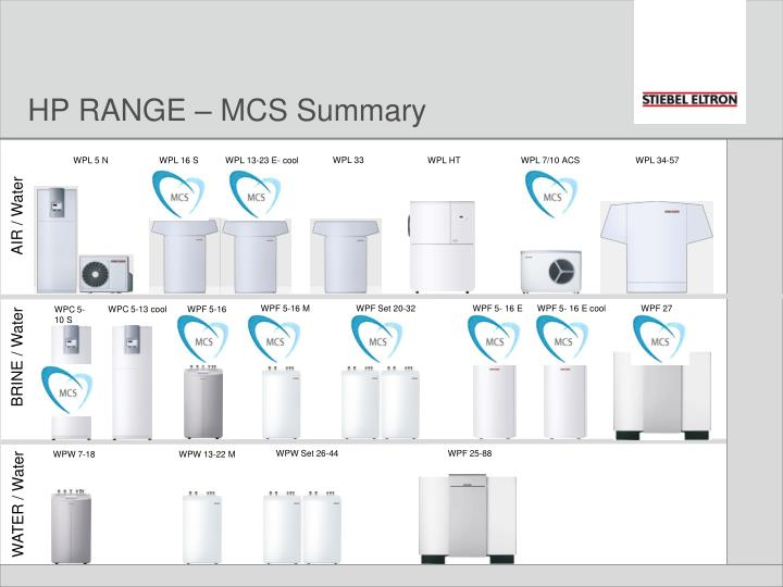 HP RANGE – MCS Summary