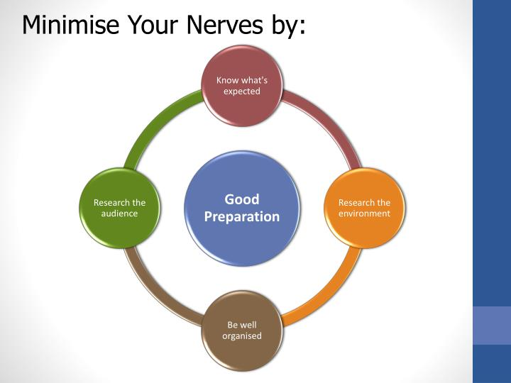 Minimise Your Nerves by: