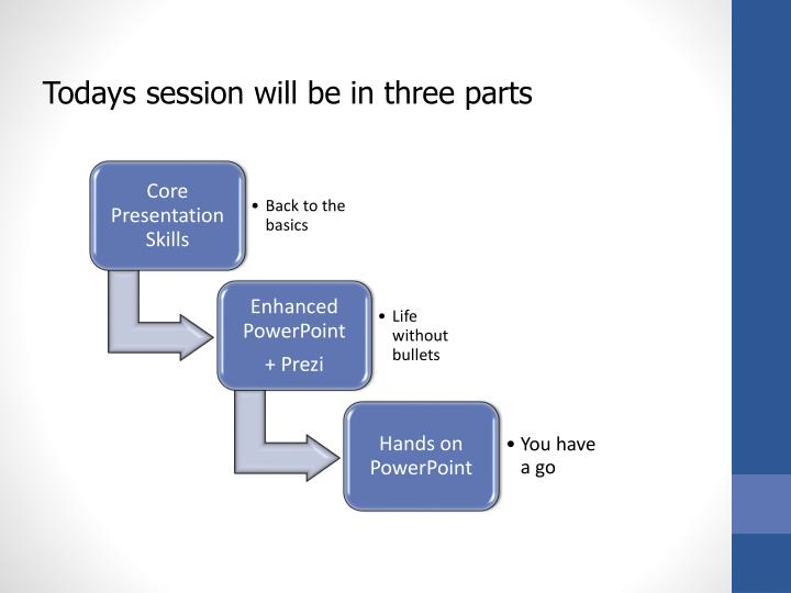 Todays session will be in three parts
