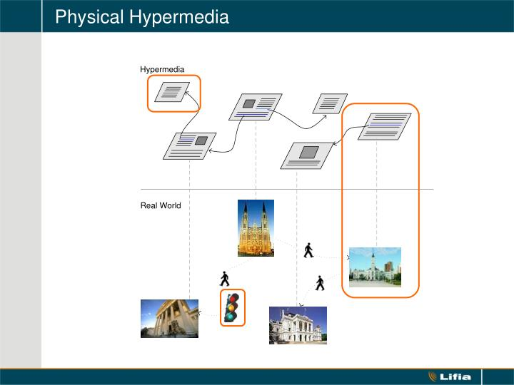 Physical Hypermedia