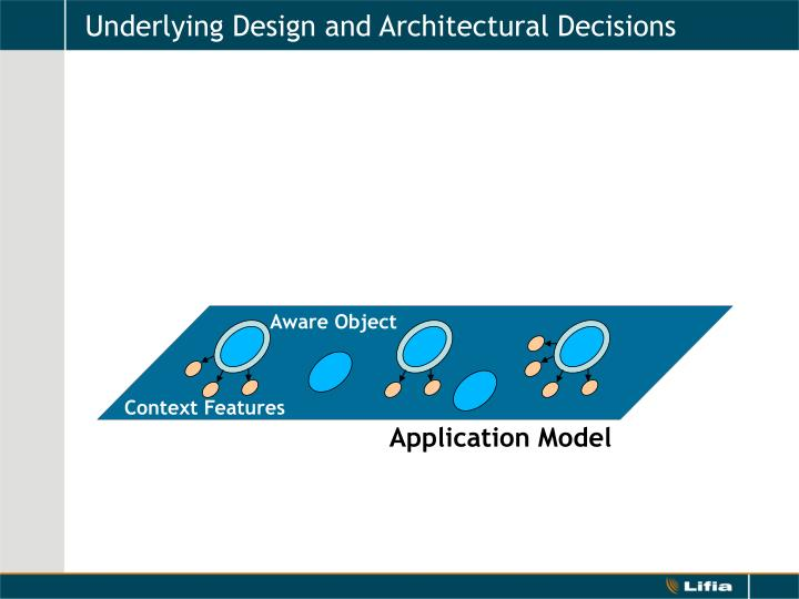 Underlying Design and Architectural Decisions