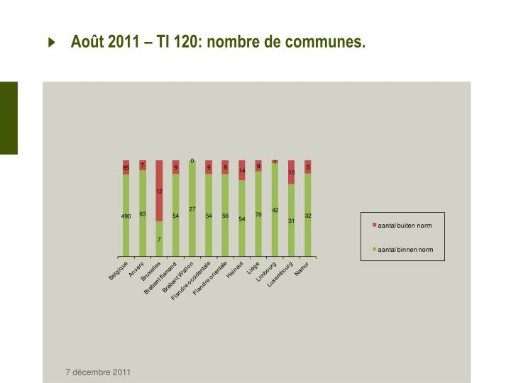 Août 2011 – TI 120: nombre de communes.