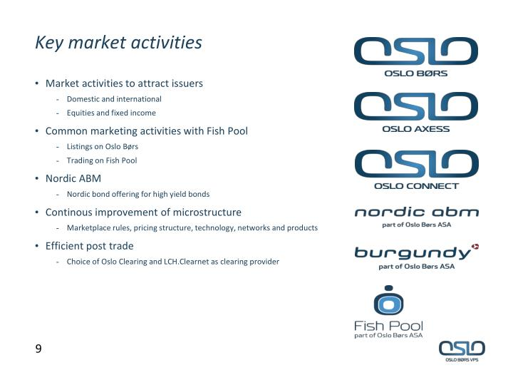 Key market activities