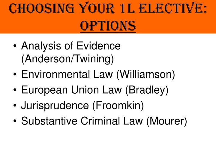CHOOSING YOUR 1L ELECTIVE: