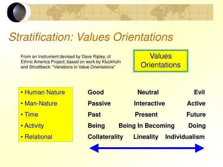 Stratification: Values Orientations