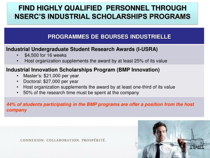 FIND HIGHLY QUALIFIED  PERSONNEL THROUGH NSERC'S INDUSTRIAL SCHOLARSHIPS PROGRAMS