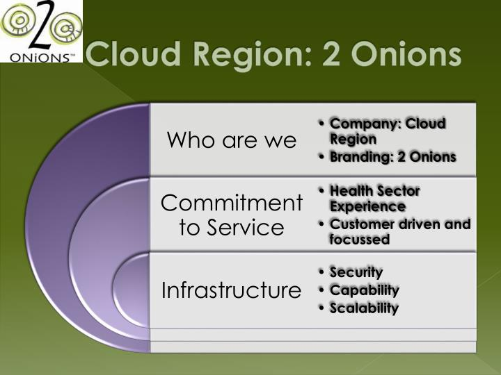 Cloud region 2 onions