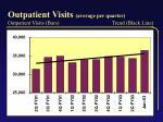 outpatient visits average per quarter outpatient visits bars trend black line