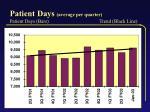 patient days average per quarter patient days bars trend black line