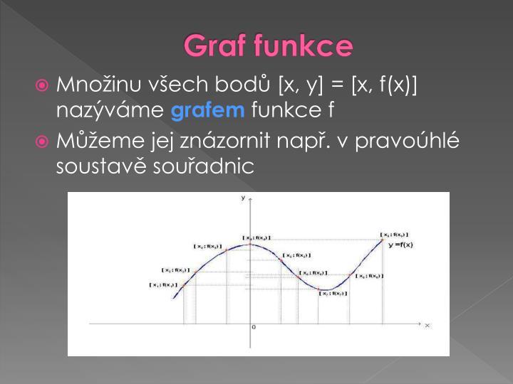 Graf funkce