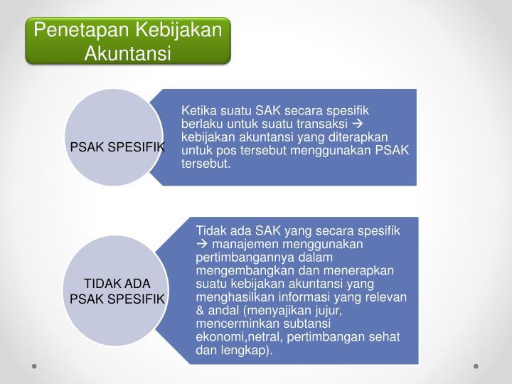 Penetapan Kebijakan Akuntansi