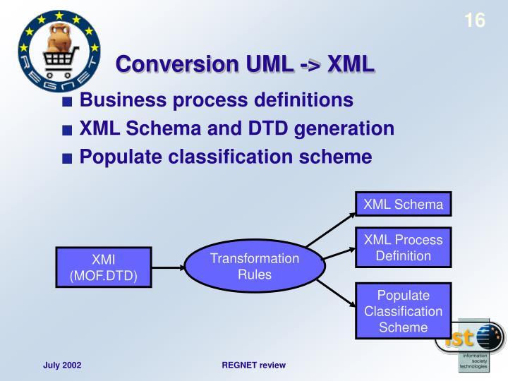 Conversion UML -> XML