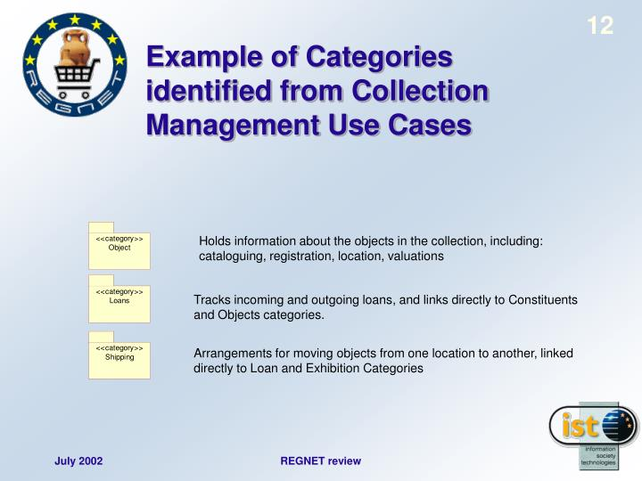 Example of Categories identified from Collection Management Use Cases