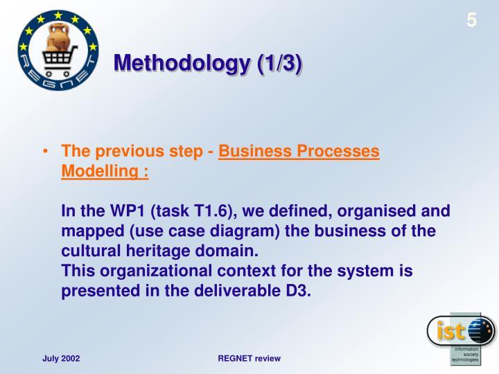 Methodology (1/3)