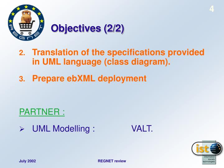 Objectives (2/2)