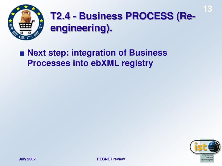 T2.4 - Business PROCESS (Re-engineering).
