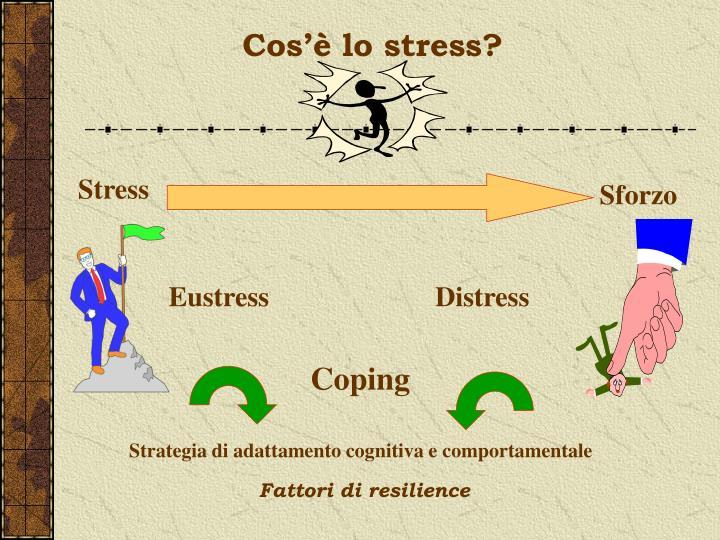 Cos'è lo stress?