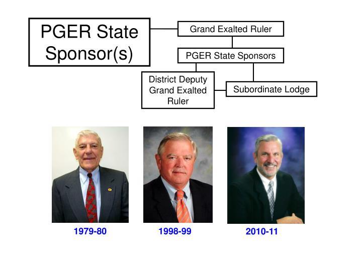 PGER State Sponsor(s)