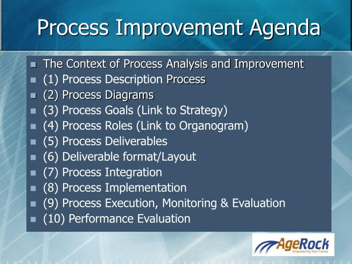 Process Improvement Agenda