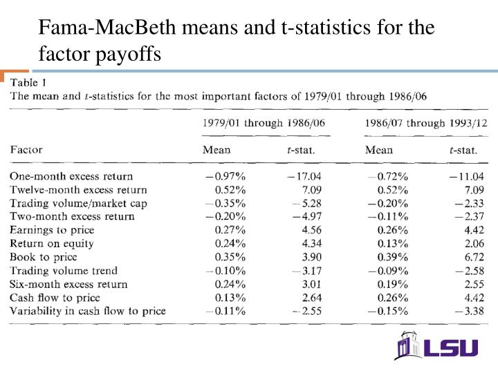 Fama-MacBeth means and t-statistics for the factor payoffs