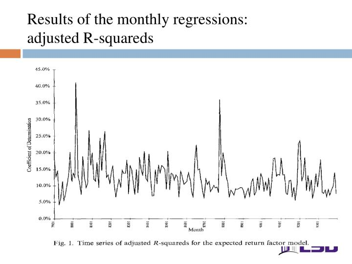 Results of the monthly regressions: