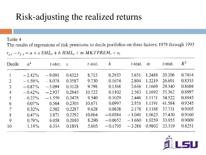 Risk-adjusting the realized returns