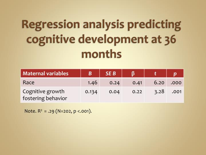 Regression analysis predicting cognitive development at 36 months