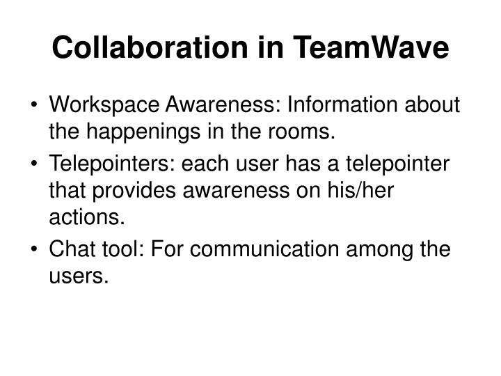 Collaboration in TeamWave
