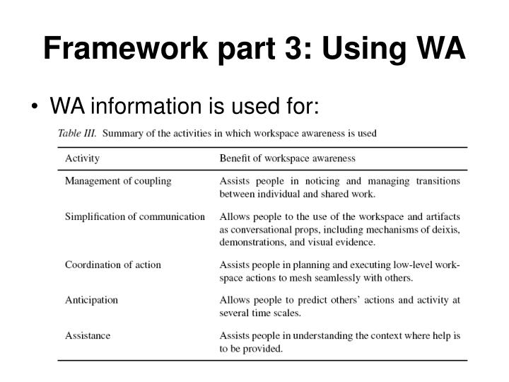 Framework part 3: Using WA