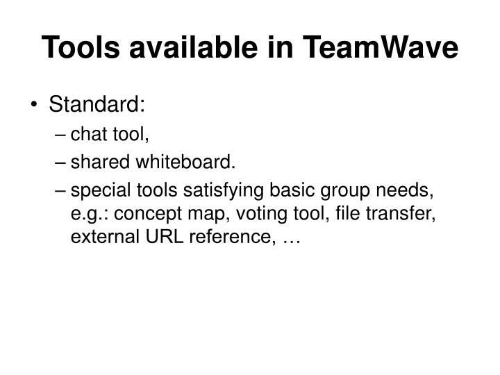 Tools available in TeamWave