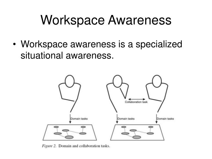 Workspace Awareness