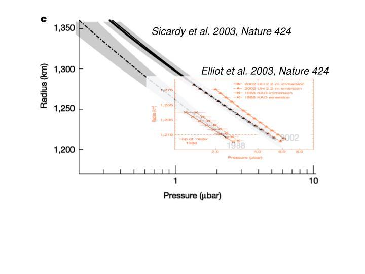 Sicardy et al. 2003, Nature 424