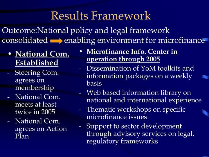 Microfinance Info. Center in operation through 2005