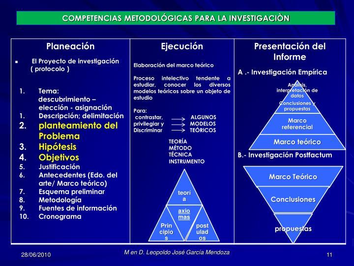 COMPETENCIAS METODOLÓGICAS PARA LA INVESTIGACIÒN